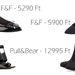 Gondolta volna, hogy akció nélkül is lehet fekete cipője 5 ezer forintból?